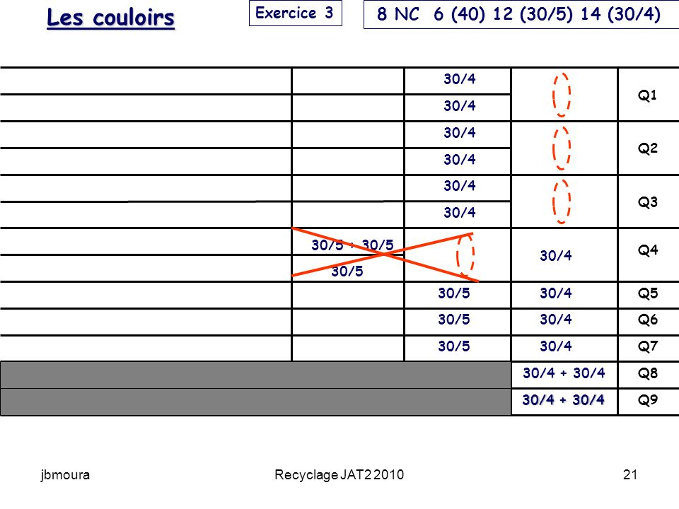 Les couloirs 8 NC 6 (40) 12 (30/5) 14 (30/4) Exercice 3 30/4 Q1 30/4