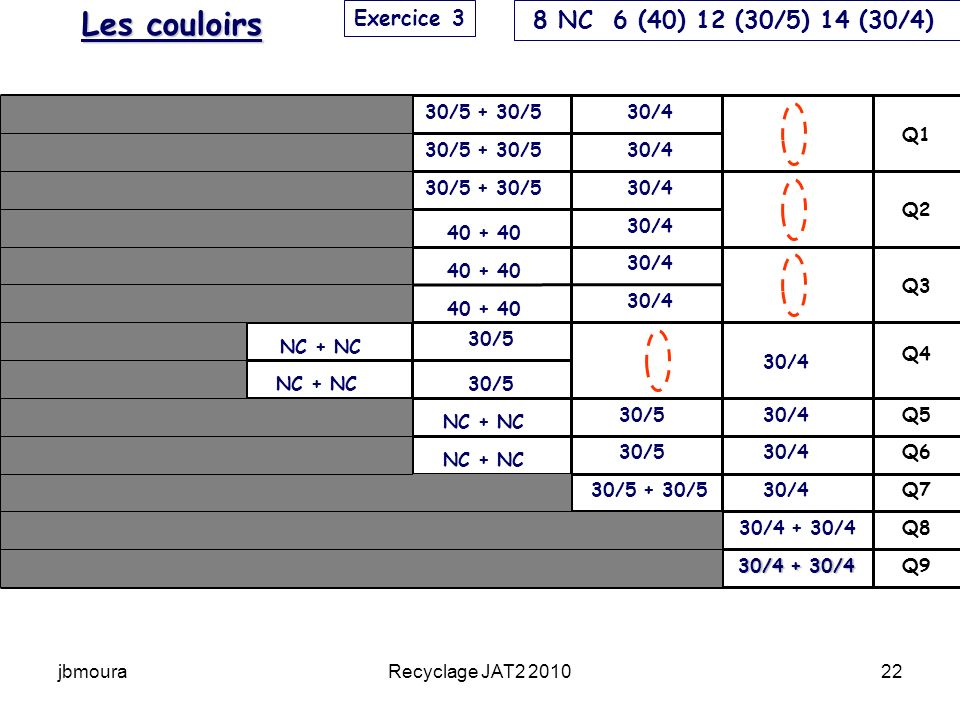 Les couloirs 8 NC 6 (40) 12 (30/5) 14 (30/4) Exercice 3 30/5 + 30/5