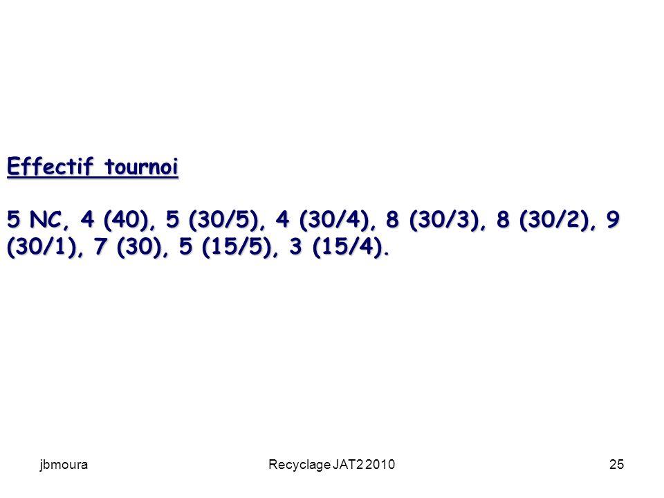 Effectif tournoi 5 NC, 4 (40), 5 (30/5), 4 (30/4), 8 (30/3), 8 (30/2), 9 (30/1), 7 (30), 5 (15/5), 3 (15/4).