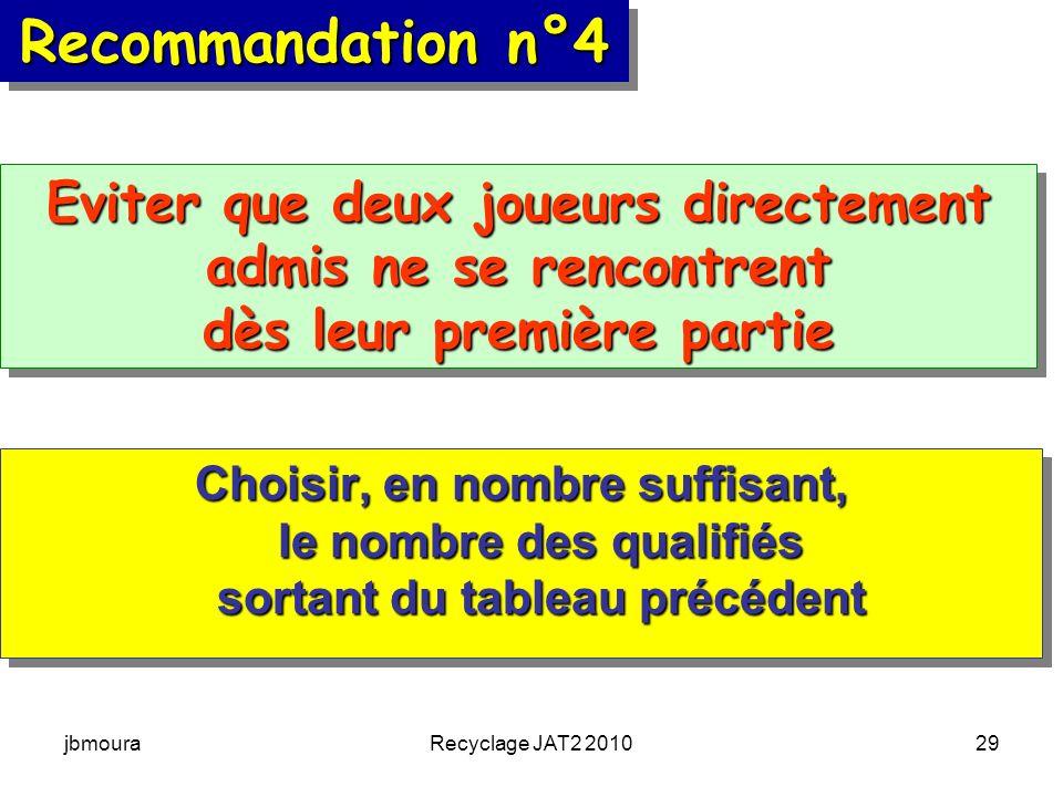 Recommandation n°4 Eviter que deux joueurs directement admis ne se rencontrent dès leur première partie.