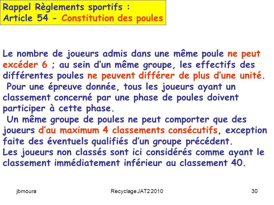 Rappel Règlements sportifs : Article 54 - Constitution des poules