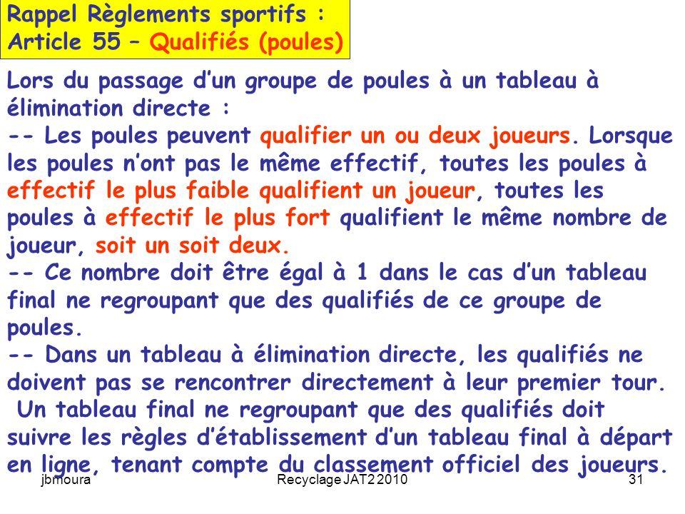 Rappel Règlements sportifs : Article 55 – Qualifiés (poules)
