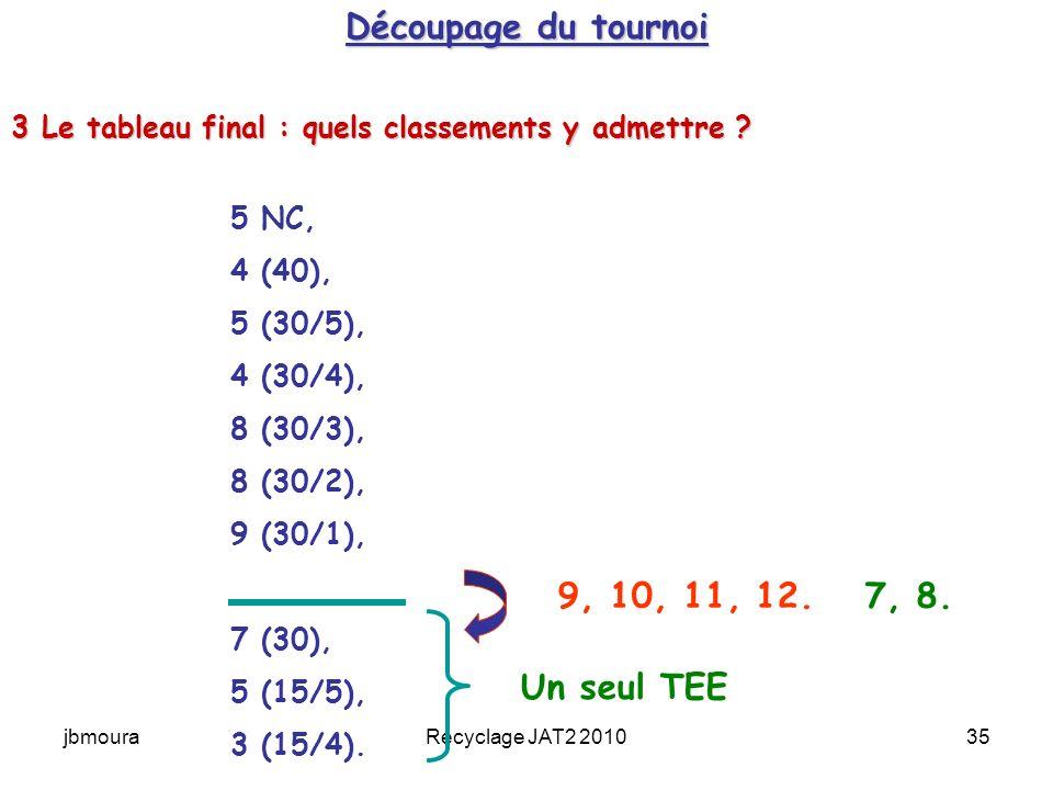 Découpage du tournoi 9, 10, 11, 12. 7, 8. Un seul TEE