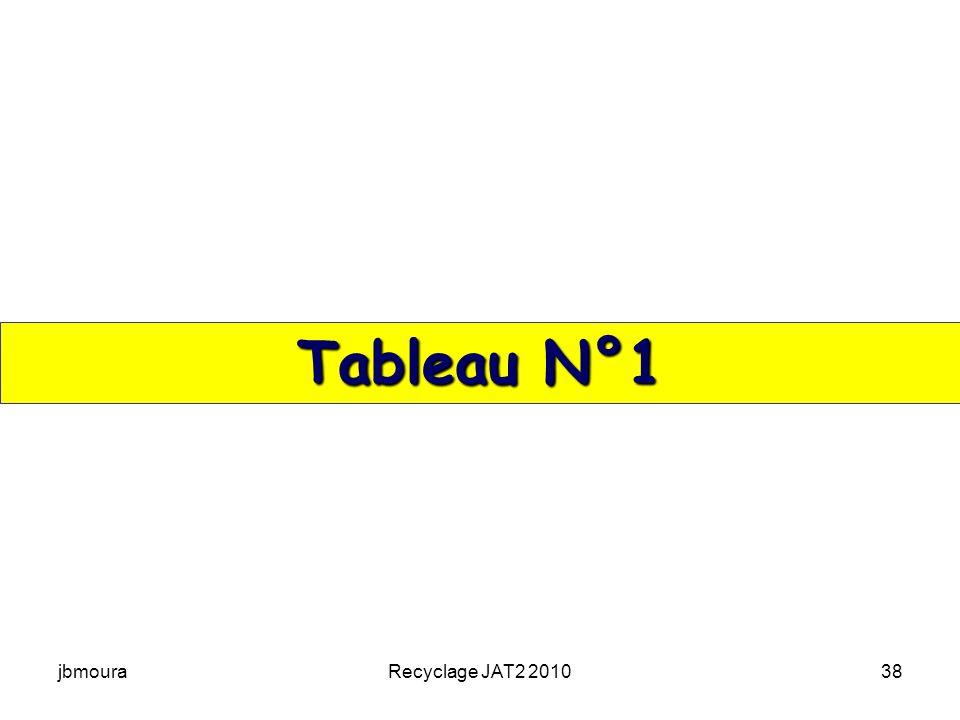 Tableau N°1 jbmoura Recyclage JAT2 2010