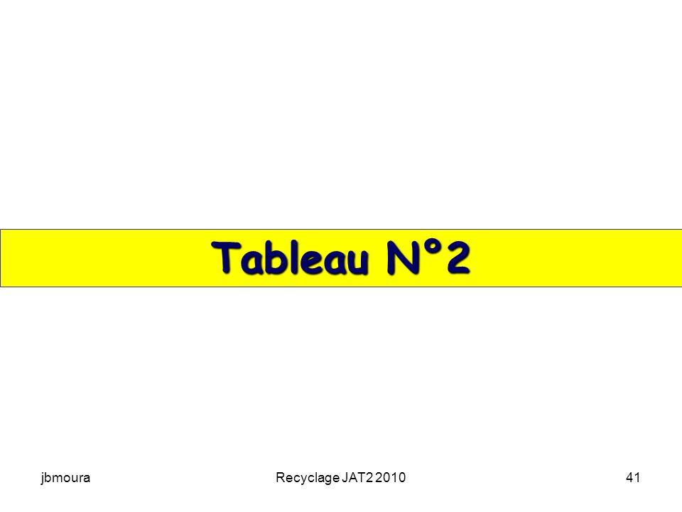 Tableau N°2 jbmoura Recyclage JAT2 2010