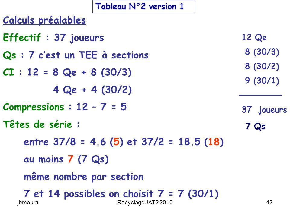 Qs : 7 c'est un TEE à sections CI : 12 = 8 Qe + 8 (30/3)