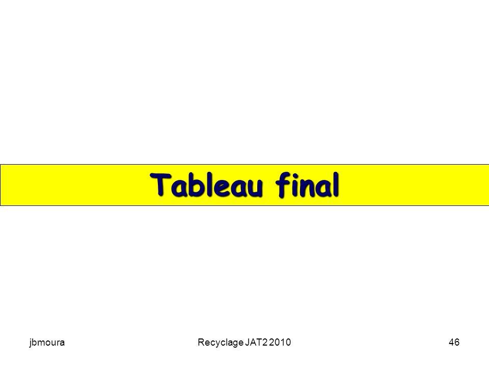 Tableau final jbmoura Recyclage JAT2 2010