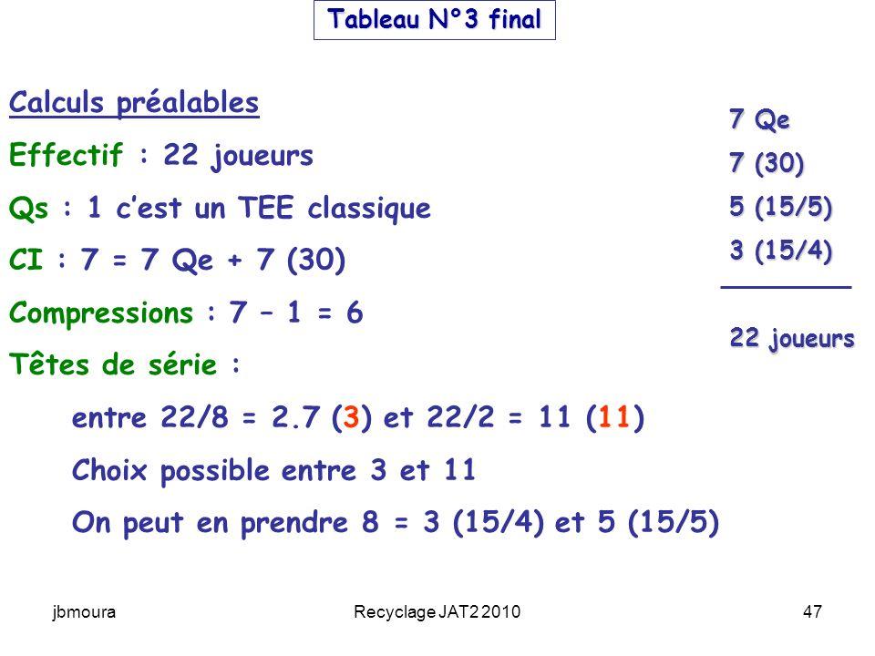 Qs : 1 c'est un TEE classique CI : 7 = 7 Qe + 7 (30)