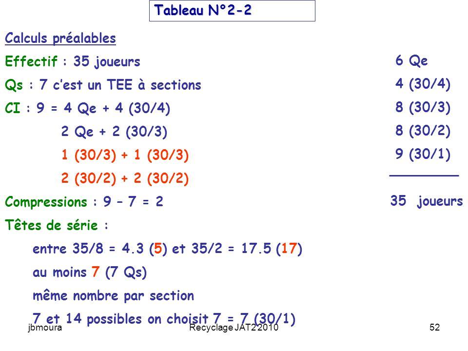 Qs : 7 c'est un TEE à sections CI : 9 = 4 Qe + 4 (30/4)