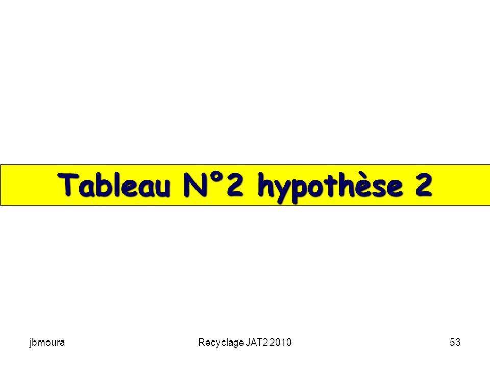 Tableau N°2 hypothèse 2 jbmoura Recyclage JAT2 2010