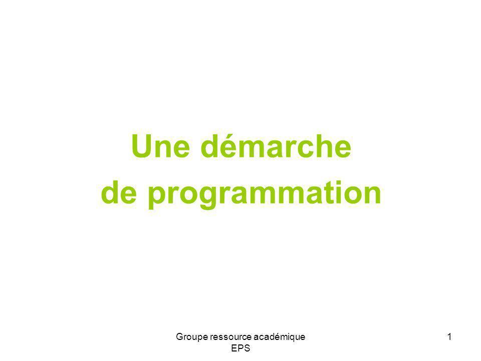 Une démarche de programmation