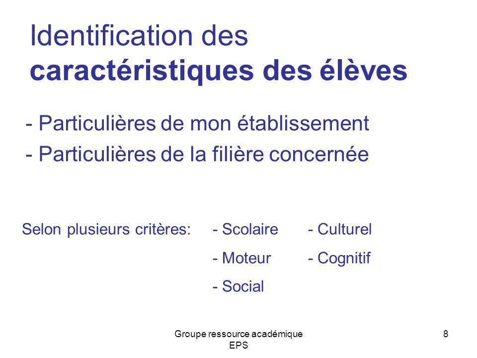 Identification des caractéristiques des élèves