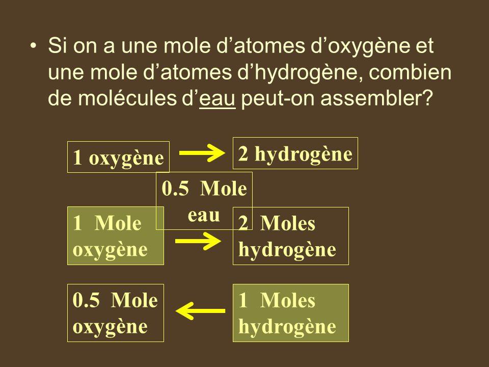 Si on a une mole d'atomes d'oxygène et une mole d'atomes d'hydrogène, combien de molécules d'eau peut-on assembler