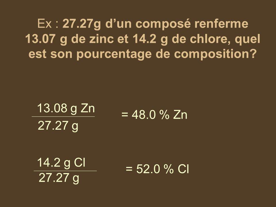 Ex : 27. 27g d'un composé renferme 13. 07 g de zinc et 14
