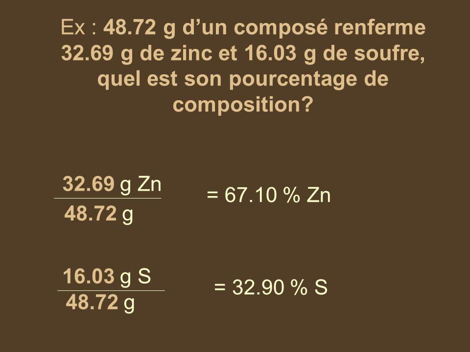 Ex : 48. 72 g d'un composé renferme 32. 69 g de zinc et 16