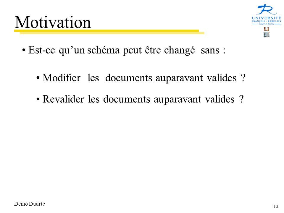 Motivation Est-ce qu'un schéma peut être changé sans :