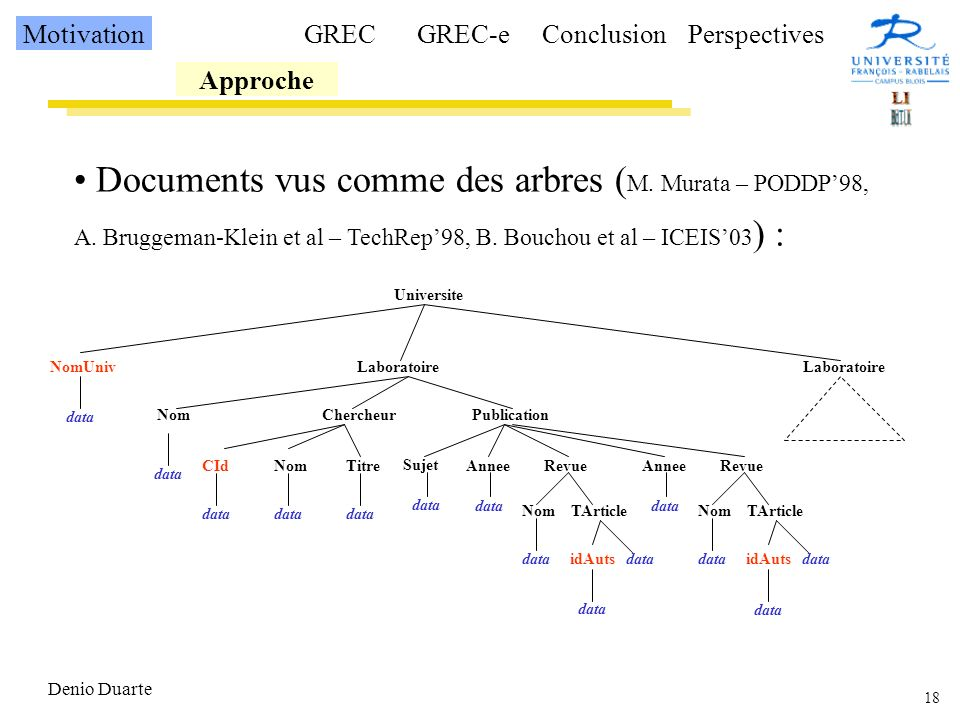 Motivation GREC. GREC-e. Conclusion. Perspectives. Approche.