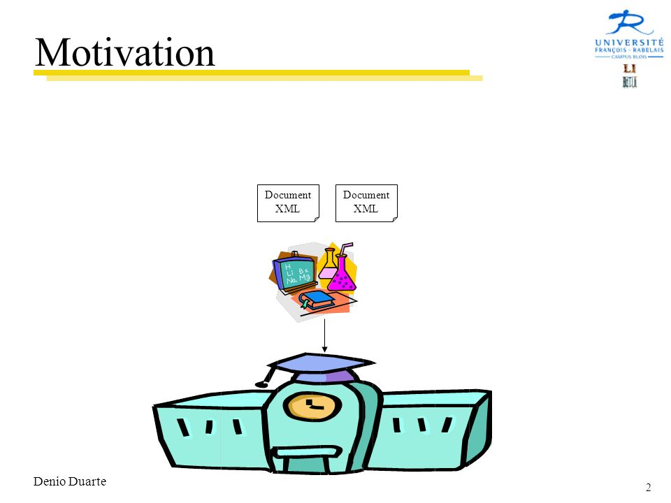 Motivation Document XML Document XML Denio Duarte