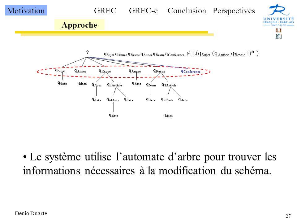 Motivation GREC. GREC-e. Conclusion. Perspectives. Approche. qSujet qAnnee qRevue qAnnee qRevue qConference  L(qSujet (qAnnee qRevue+)* )