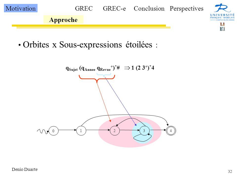 Orbites x Sous-expressions étoilées :