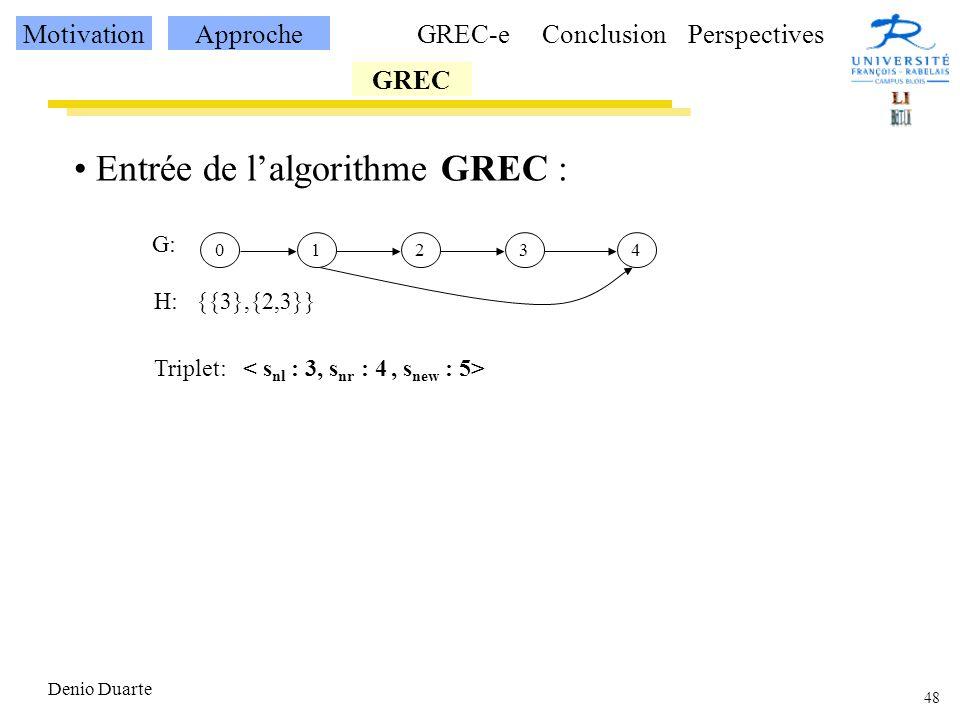 Entrée de l'algorithme GREC :