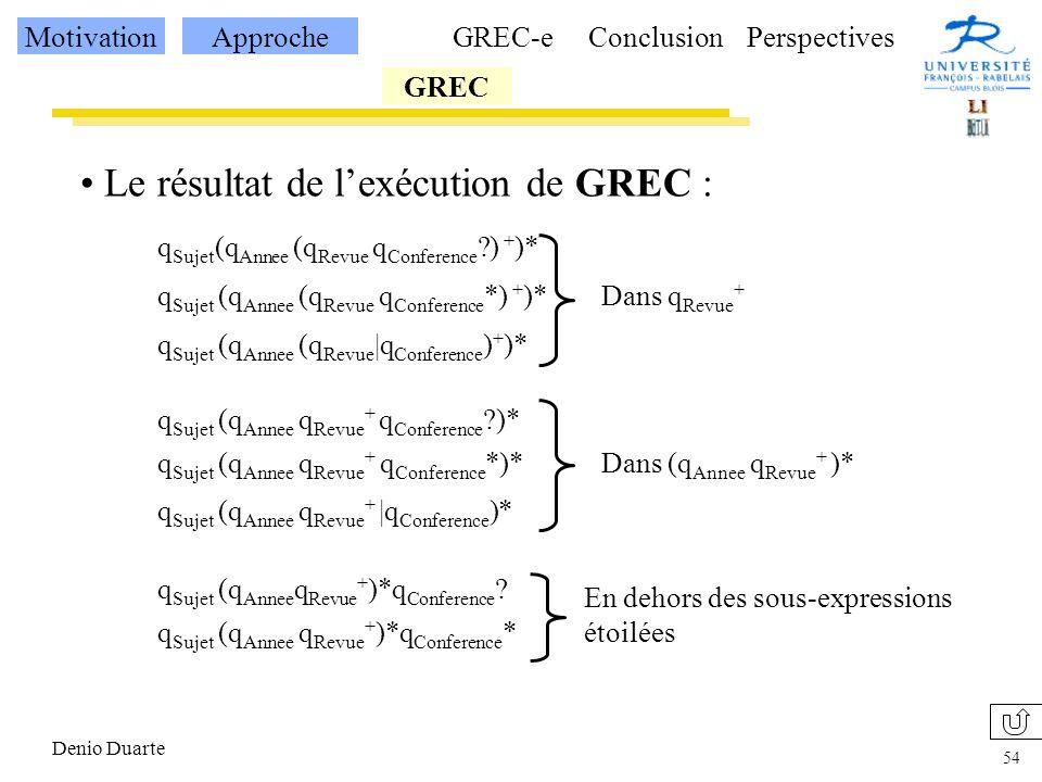Le résultat de l'exécution de GREC :