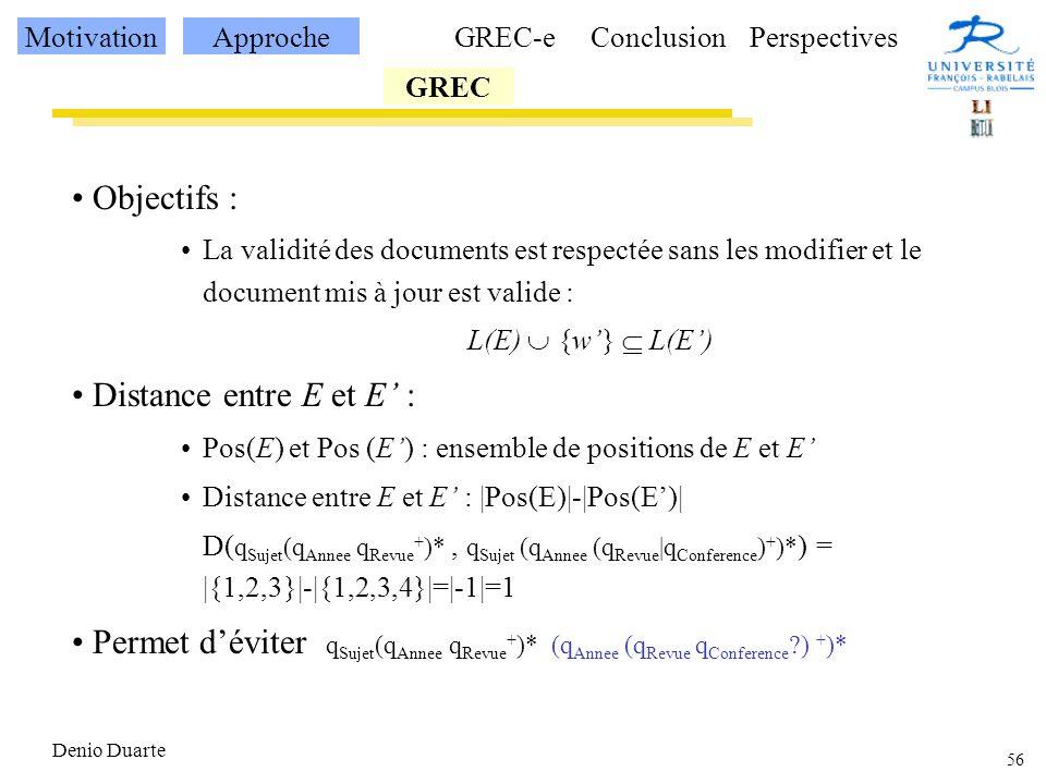 Objectifs : Distance entre E et E' :