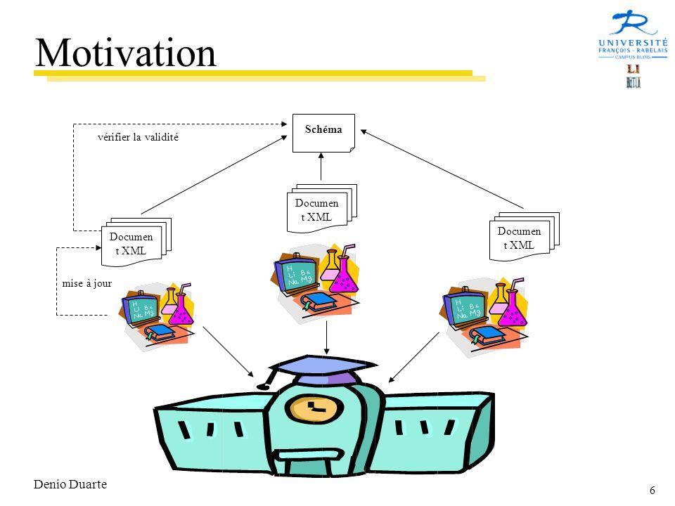 Motivation Denio Duarte Schéma vérifier la validité Document XML