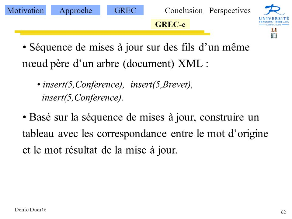 Motivation Approche. GREC. Conclusion. Perspectives. GREC-e.