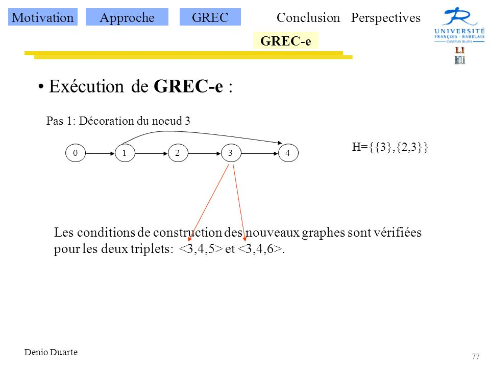 Exécution de GREC-e : Motivation Approche GREC Conclusion Perspectives