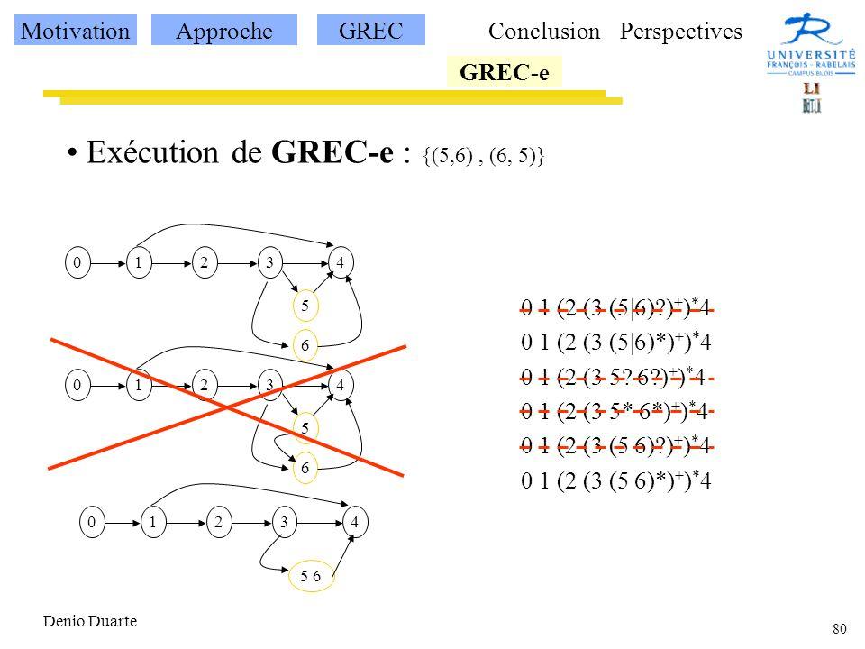 Exécution de GREC-e : {(5,6) , (6, 5)}