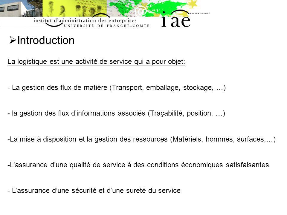Introduction La logistique est une activité de service qui a pour objet: La gestion des flux de matière (Transport, emballage, stockage, …)