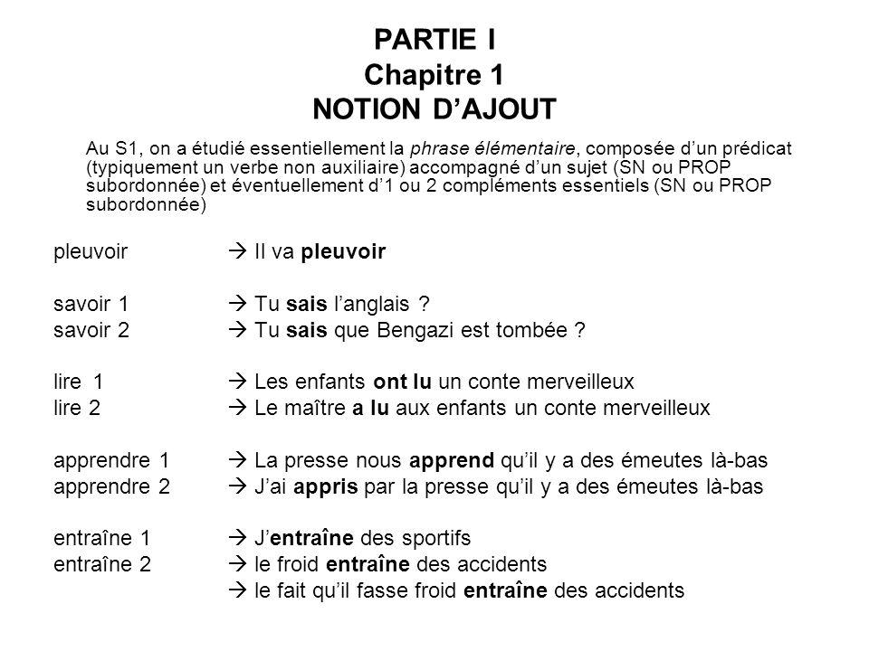 PARTIE I Chapitre 1 NOTION D'AJOUT
