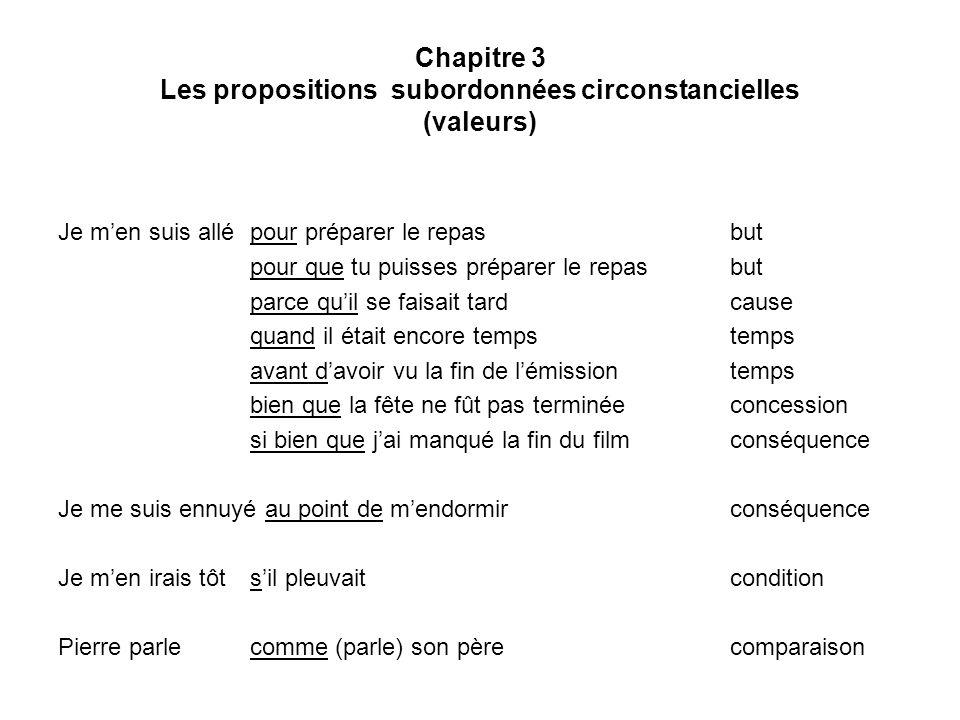 Chapitre 3 Les propositions subordonnées circonstancielles (valeurs)