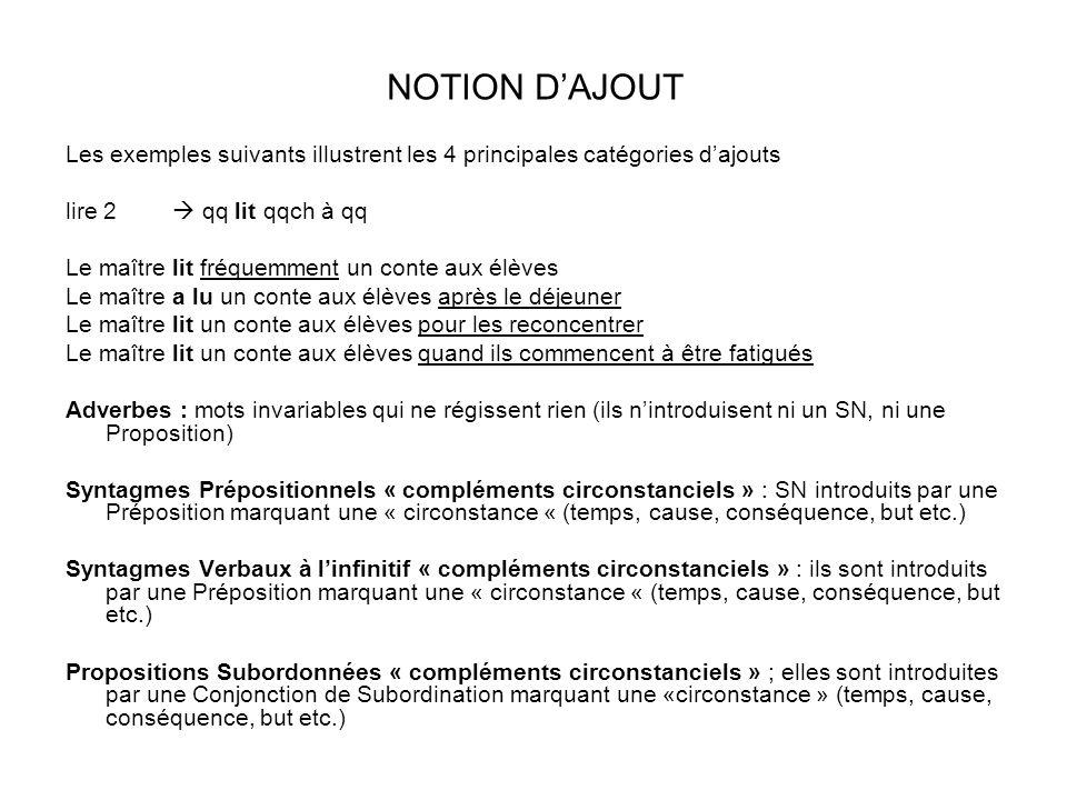NOTION D'AJOUT Les exemples suivants illustrent les 4 principales catégories d'ajouts. lire 2  qq lit qqch à qq.