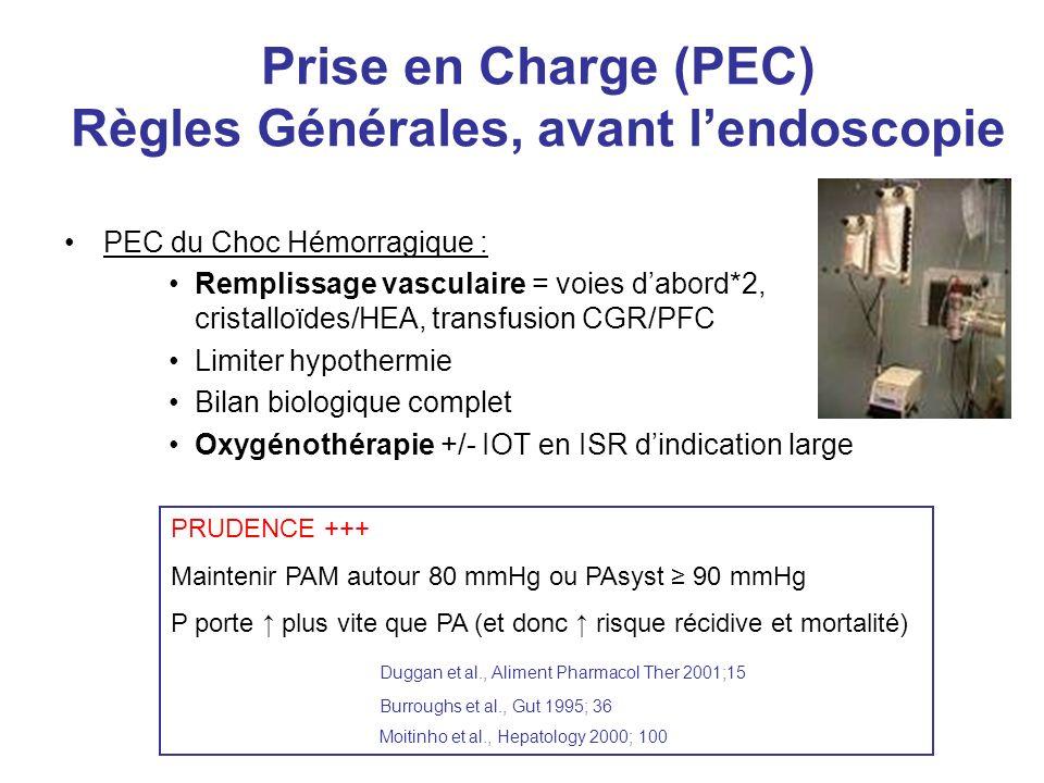 Prise en Charge (PEC) Règles Générales, avant l'endoscopie