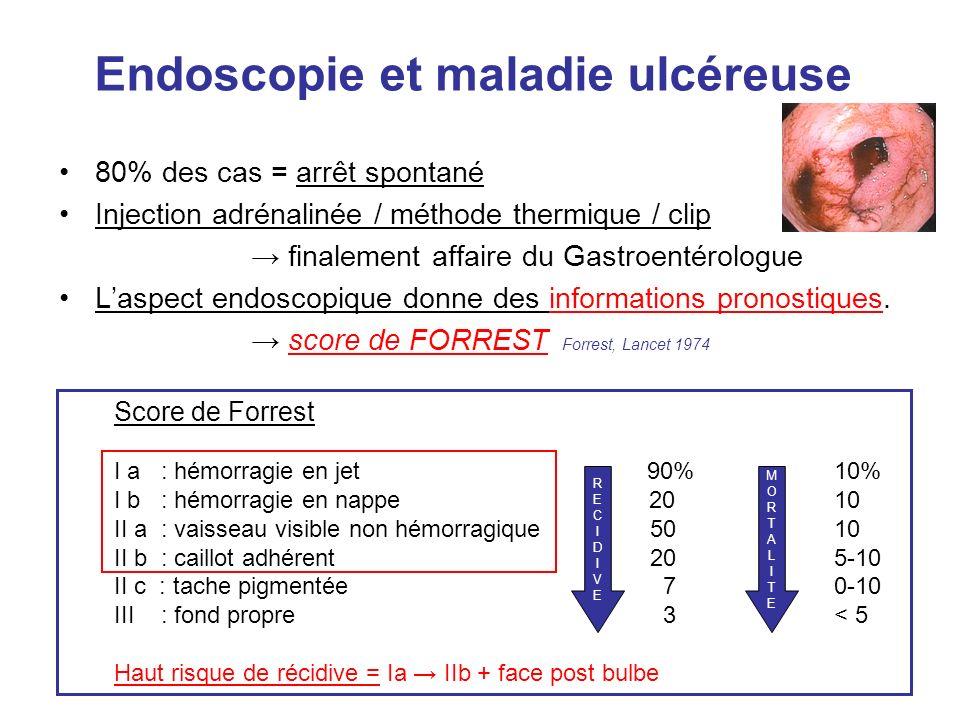 Endoscopie et maladie ulcéreuse