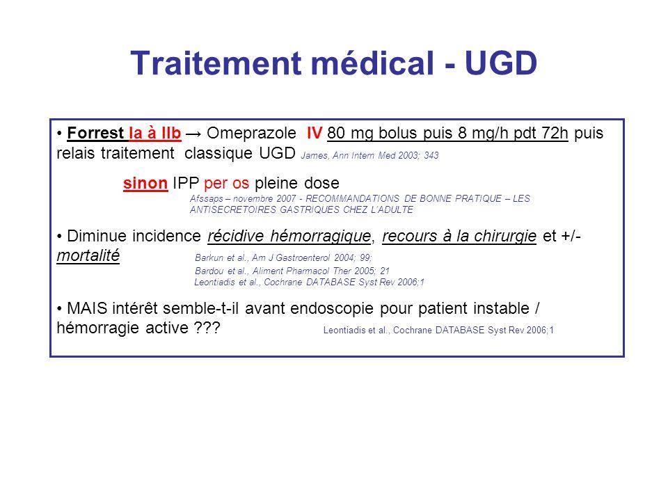 Traitement médical - UGD