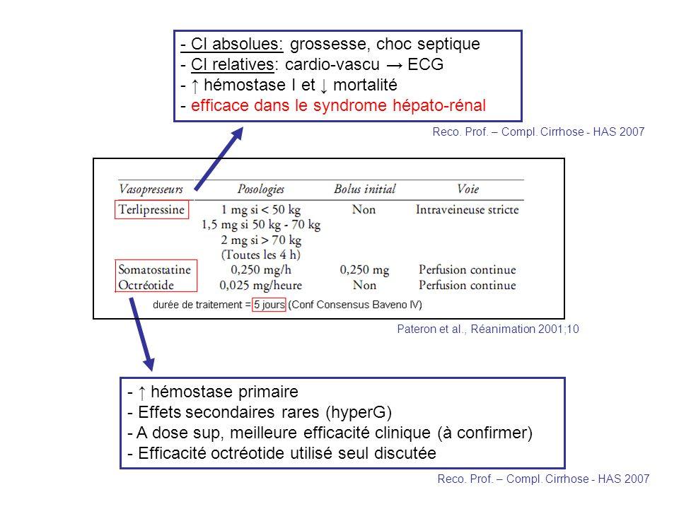 - CI absolues: grossesse, choc septique - CI relatives: cardio-vascu → ECG - ↑ hémostase I et ↓ mortalité - efficace dans le syndrome hépato-rénal