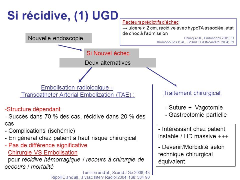 Si récidive, (1) UGD Nouvelle endoscopie Si Nouvel échec