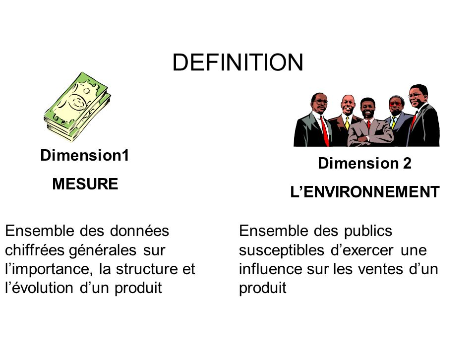 DEFINITION Dimension1 MESURE Dimension 2 L'ENVIRONNEMENT