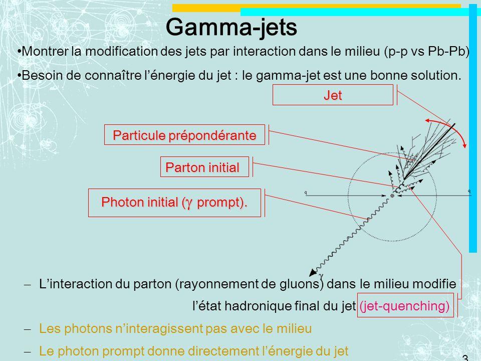 Gamma-jets Montrer la modification des jets par interaction dans le milieu (p-p vs Pb-Pb)
