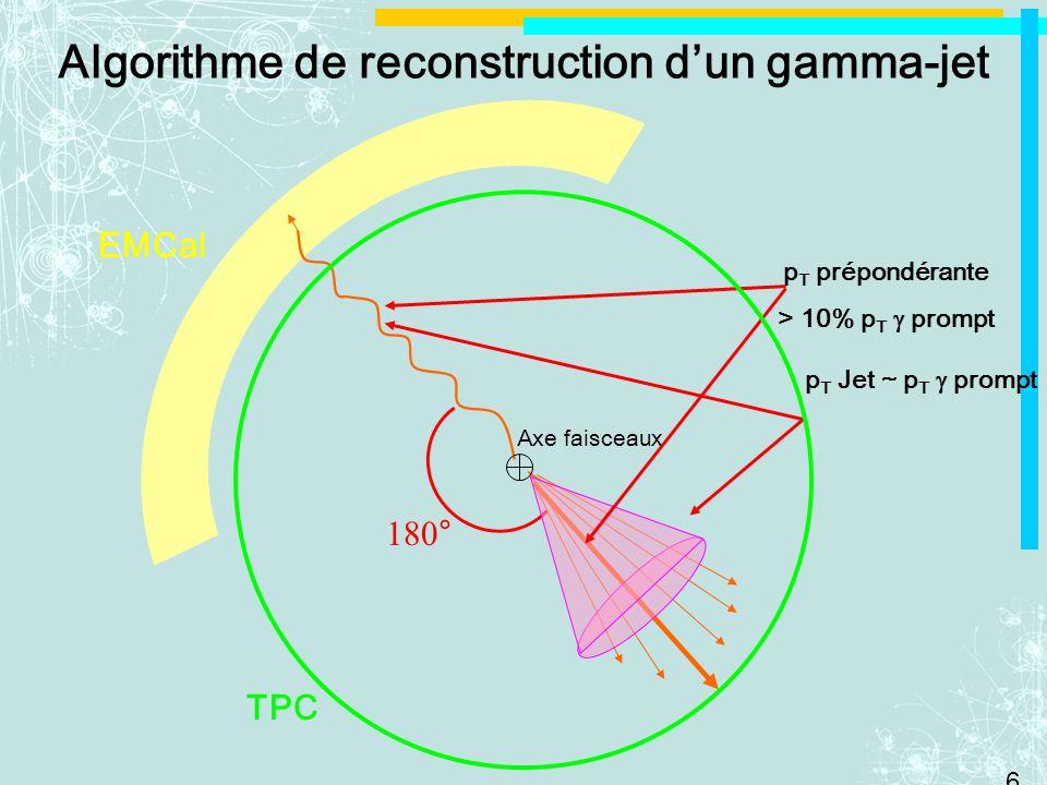 Algorithme de reconstruction d'un gamma-jet