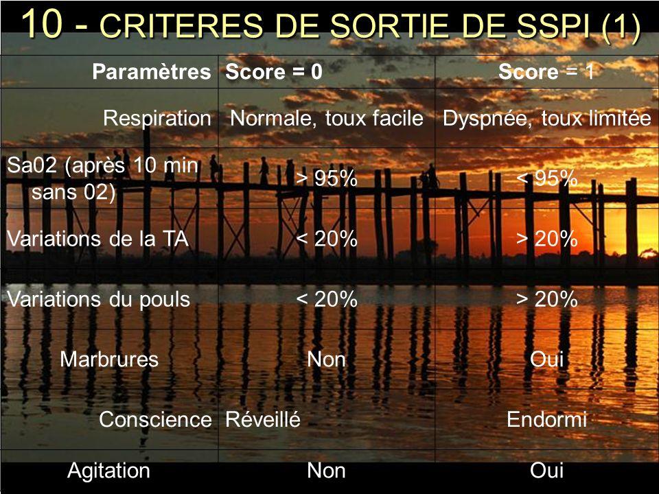 10 - CRITERES DE SORTIE DE SSPI (1)
