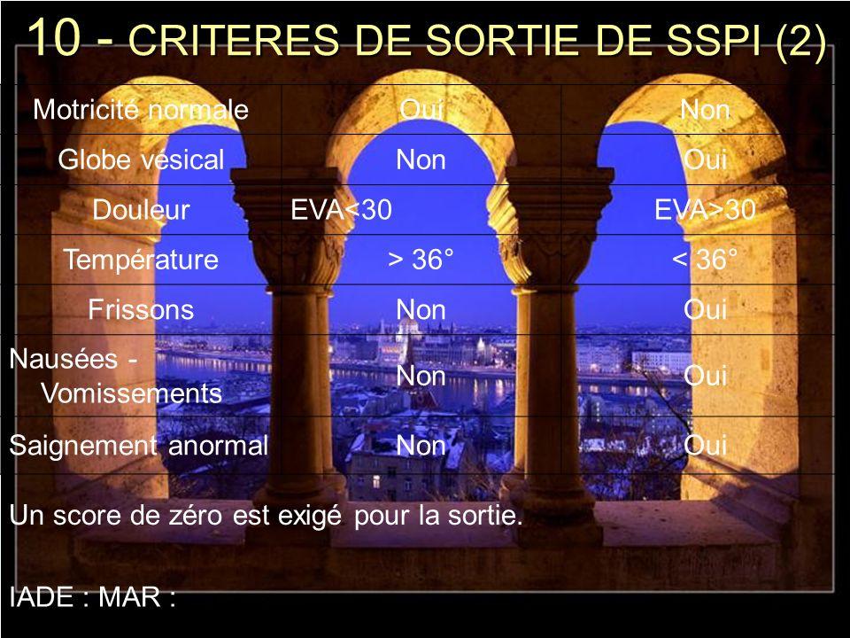 10 - CRITERES DE SORTIE DE SSPI (2)