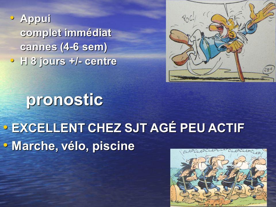 pronostic EXCELLENT CHEZ SJT AGÉ PEU ACTIF Marche, vélo, piscine Appui
