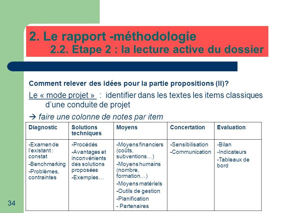2. Le rapport -méthodologie 2. 2