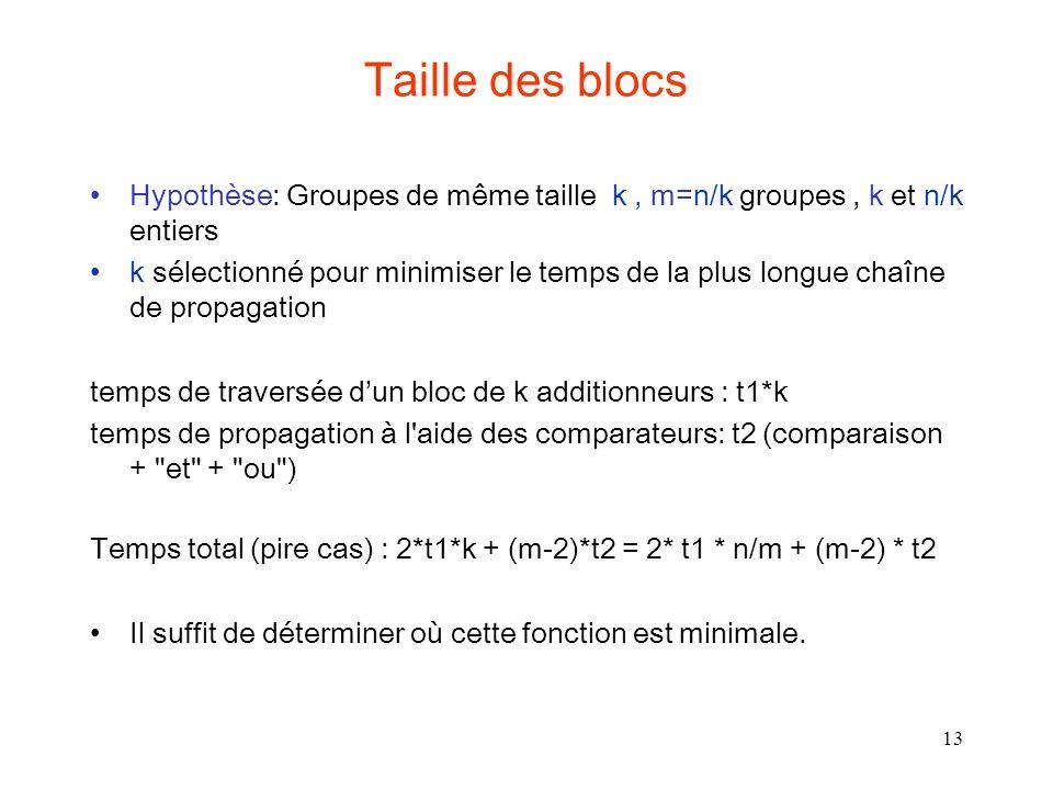 Taille des blocs Hypothèse: Groupes de même taille k , m=n/k groupes , k et n/k entiers.