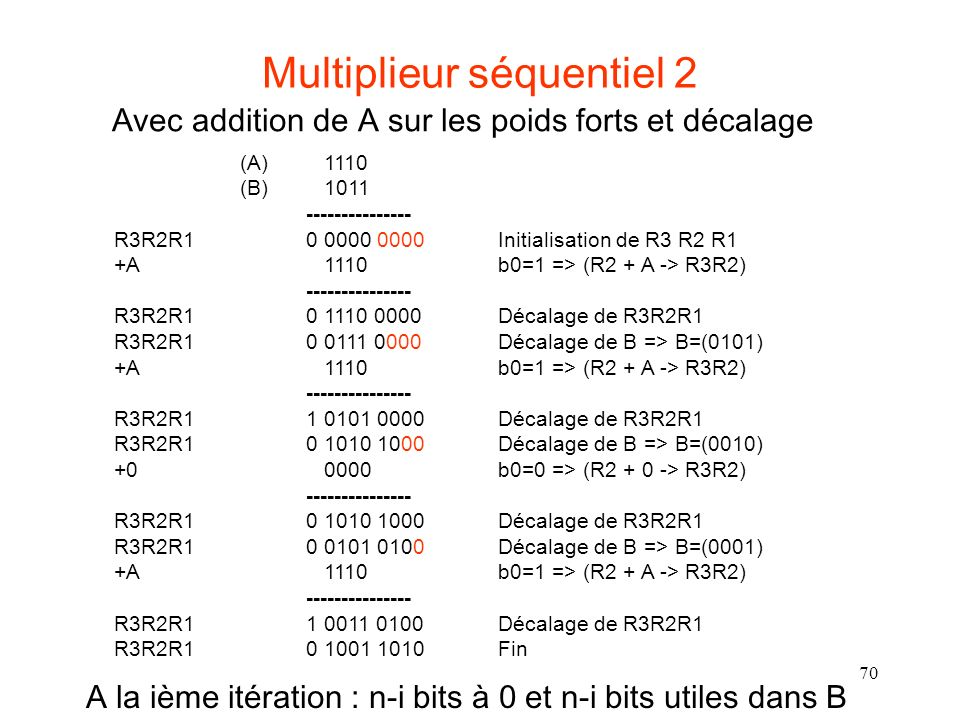 Multiplieur séquentiel 2