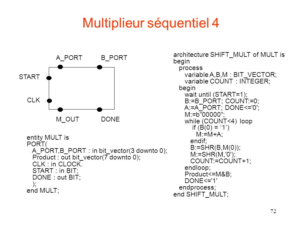 Multiplieur séquentiel 4